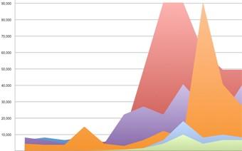 Elecciones Presidenciales 2013: ¿Quién gana en Google?